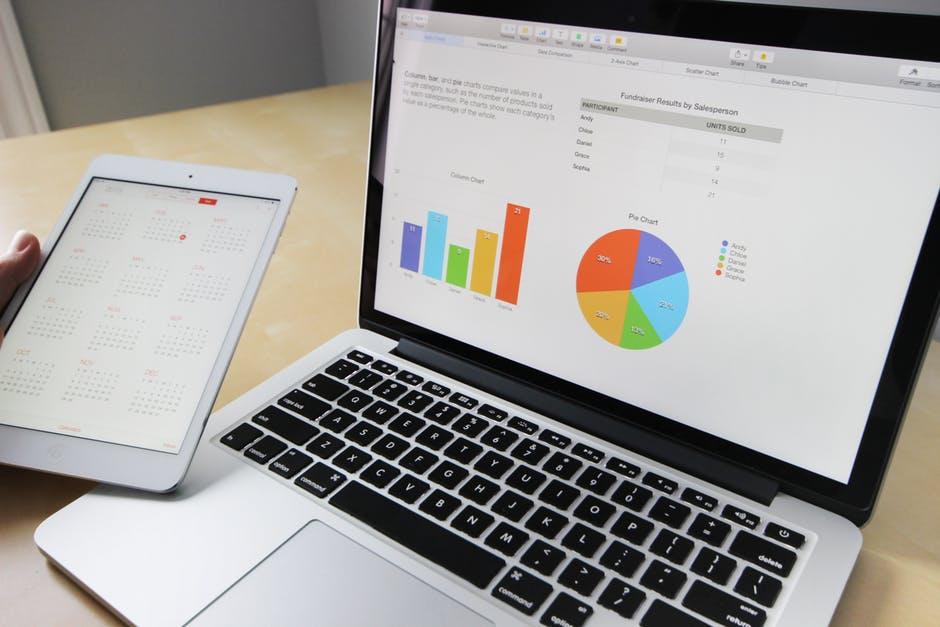 Is your website design winning sales?